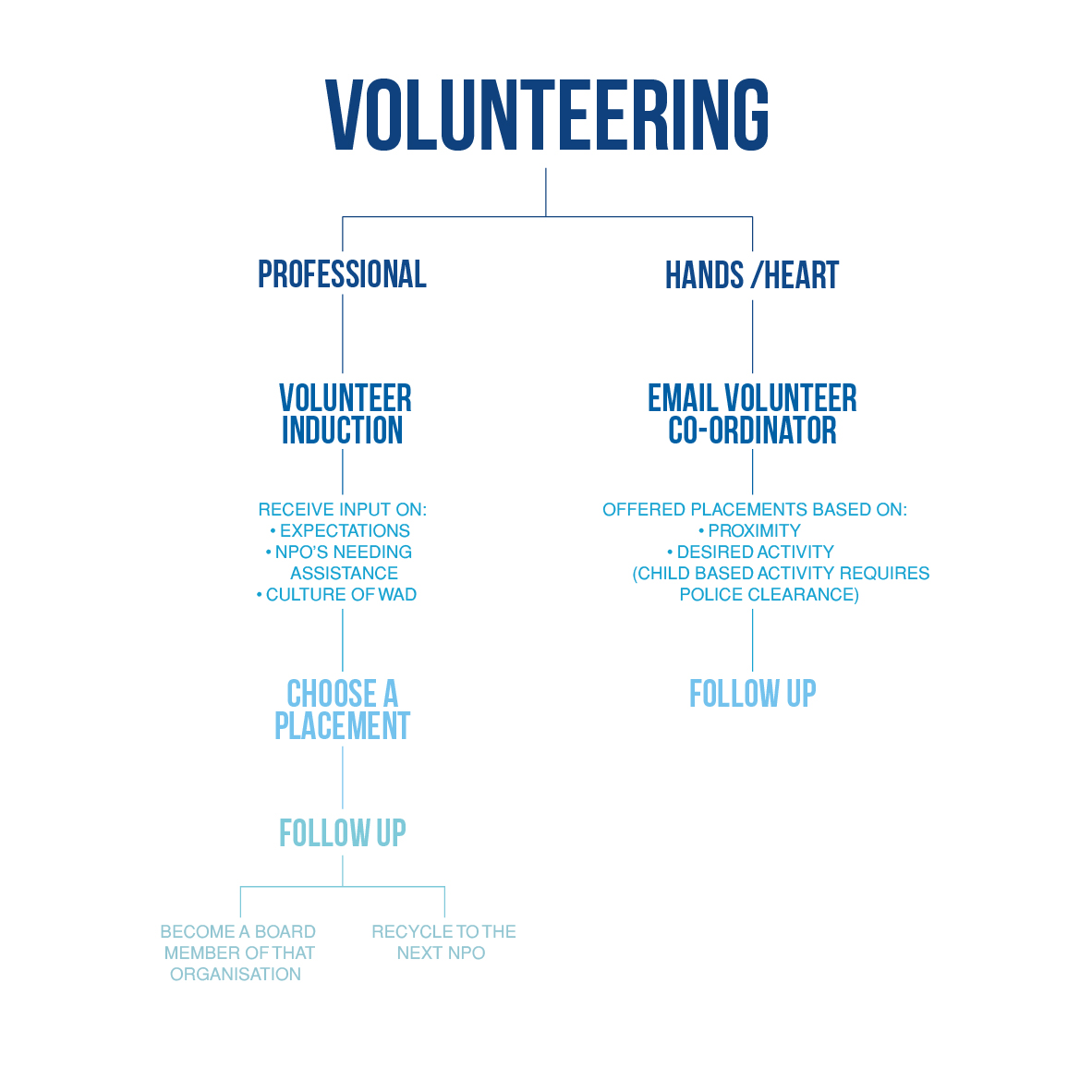 Volunteer_square